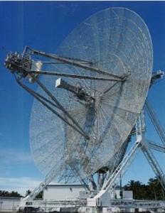 پروژه در مورد رادارها