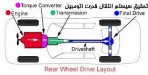 "<span itemprop=""name"">تحقیق سیستم انتقال قدرت اتومبیل</span>"