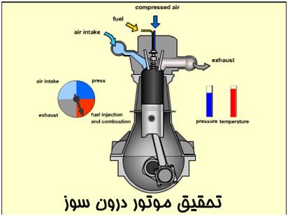 تحقیق موتور درون سوز