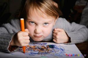 تحقیق در مورد اخلاق کودکان