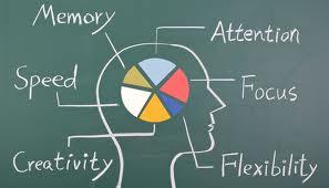 مقاله روانشناسی یادگیری