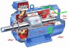 تحقیق در مورد موتورهای الکتریکی