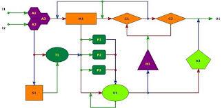 مقاله پیاده سازی فشرده سازی داده ها در آزمایشگاه دلفی