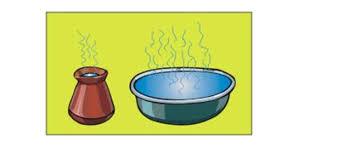 تحقیق اثر گرمابرحالت مواد( میعان )