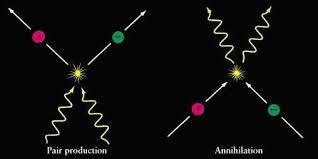 تحقیق فيزيك ذرات بنيادي