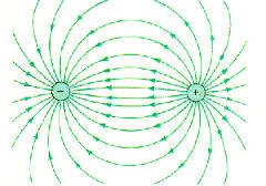 مقاله میدان الکتریکی