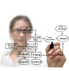 پاو وینت فنون تجزیه و تحلیل سیستمها