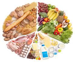 تحقیق و پژوهش در مورد تغذیه